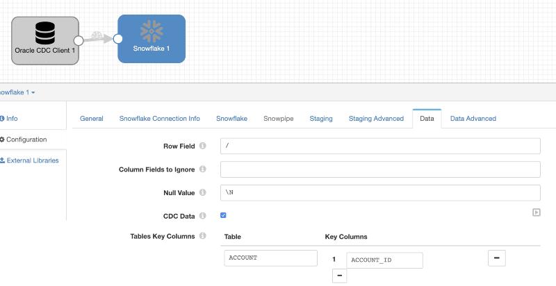 Snowflake CDC Data Config